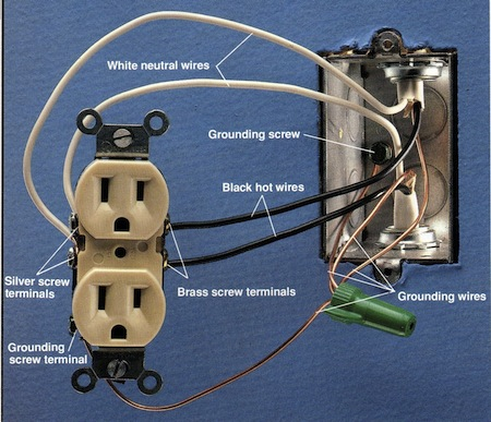 How to wire a two wire electrical outlet diagram