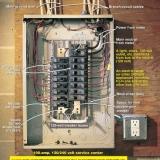 Inside Electrical Breaker Panel